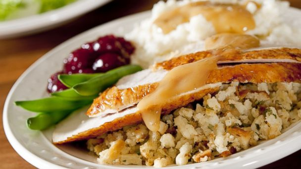 turkey_dinner_ll_131112_16x9_608